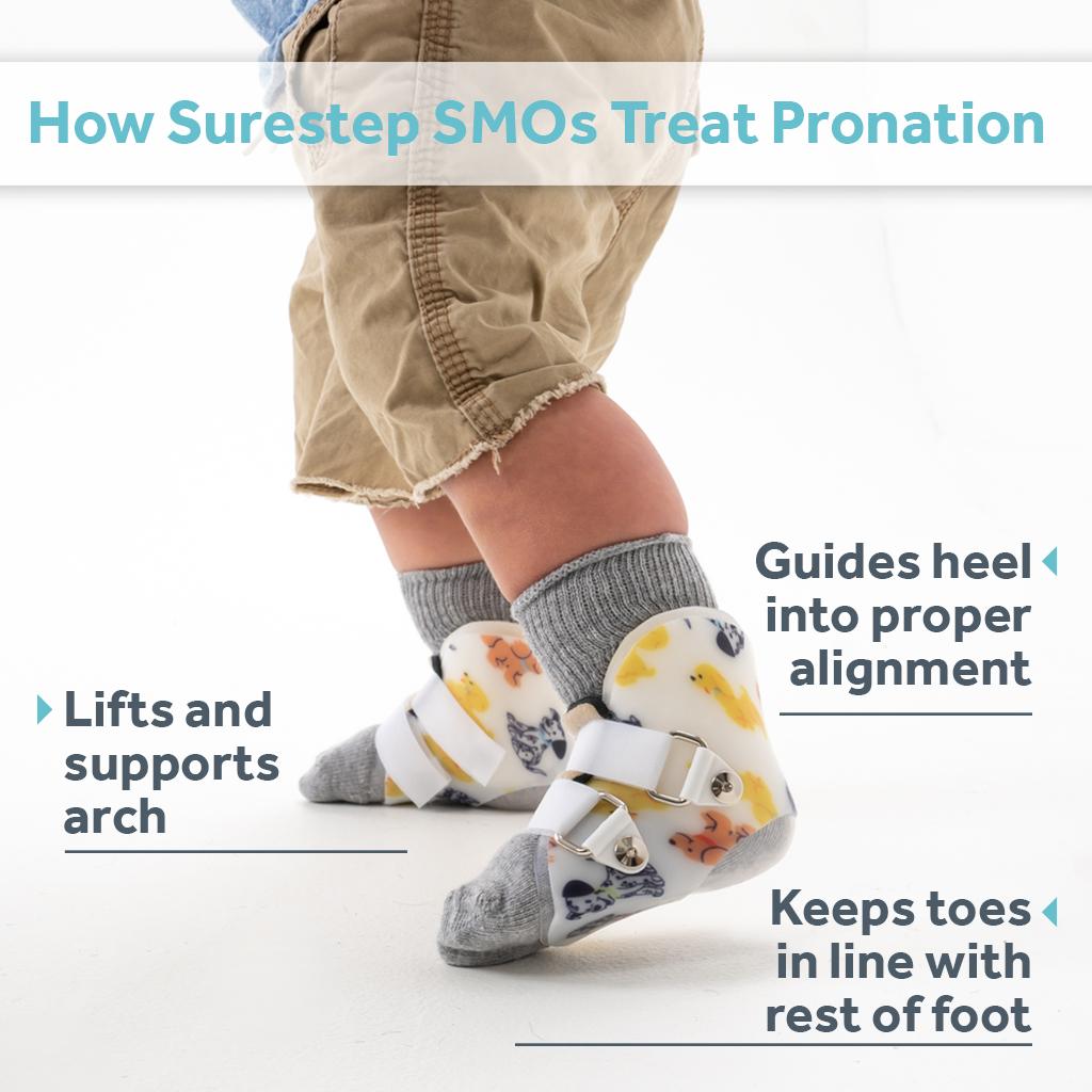 How Surestep SMOs treat pronation