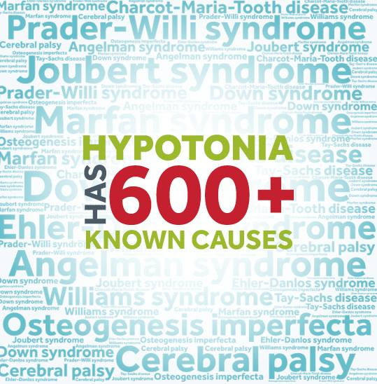 Causes of hypotonia